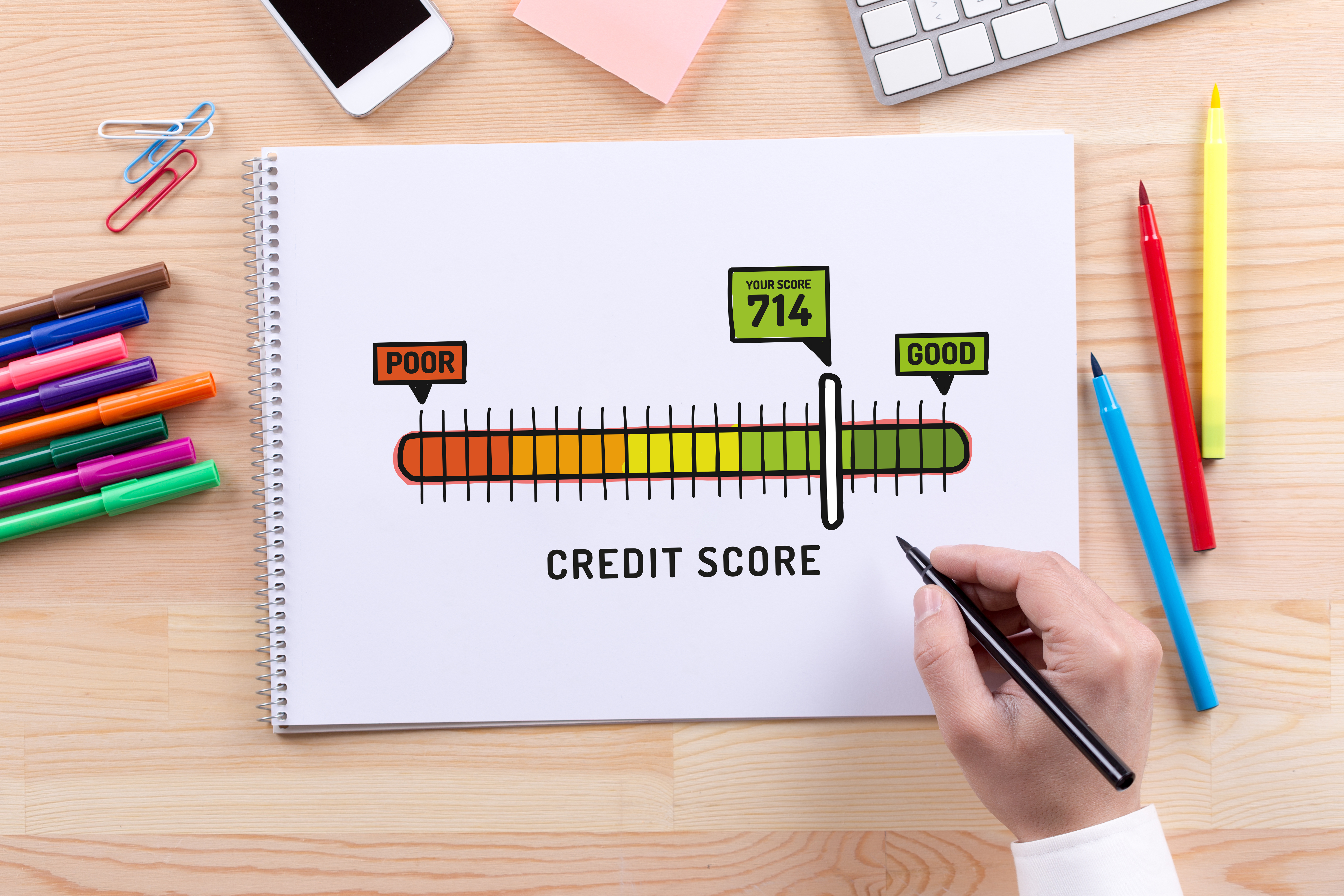Everything you need to know about your credit score
